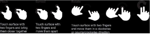 1014105917_touchgestures_pinchspreadrotate